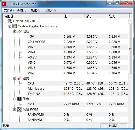 cpu监测软件