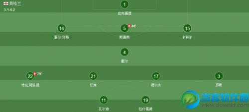 2018世界杯比利时vs日本比分预测,比利时vs日本实力胜率分析